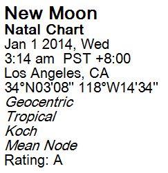 New Moon2