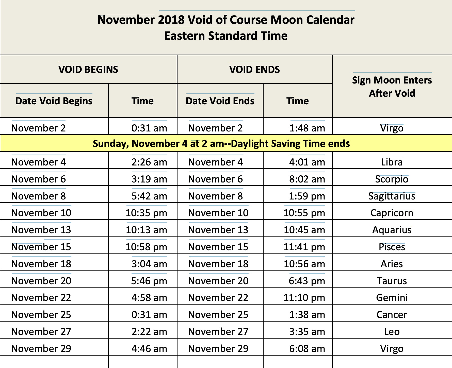 Moon Void-of-Course Schedule :: Sher Institute of Astrology